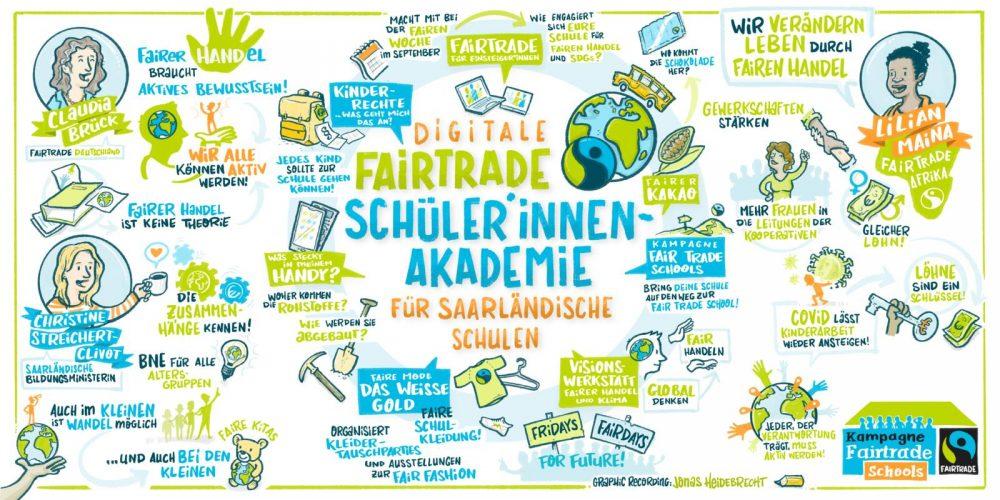 Digitale Fairtrade-Schüler*innenakademie für saarländische Schulen
